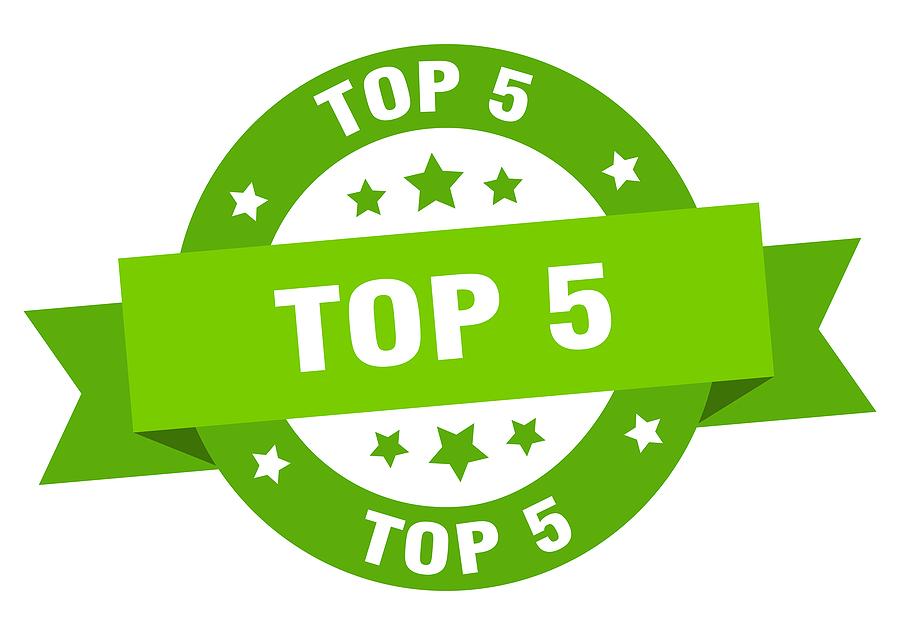 Smiota's Top 5 Articles of 2020